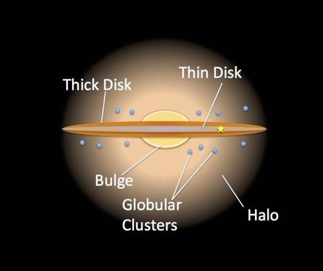 GISMETEO COM: Star-quakes reveal age of Milky Way's disk - 9